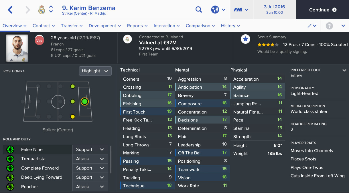 best football manager 2017 strikers