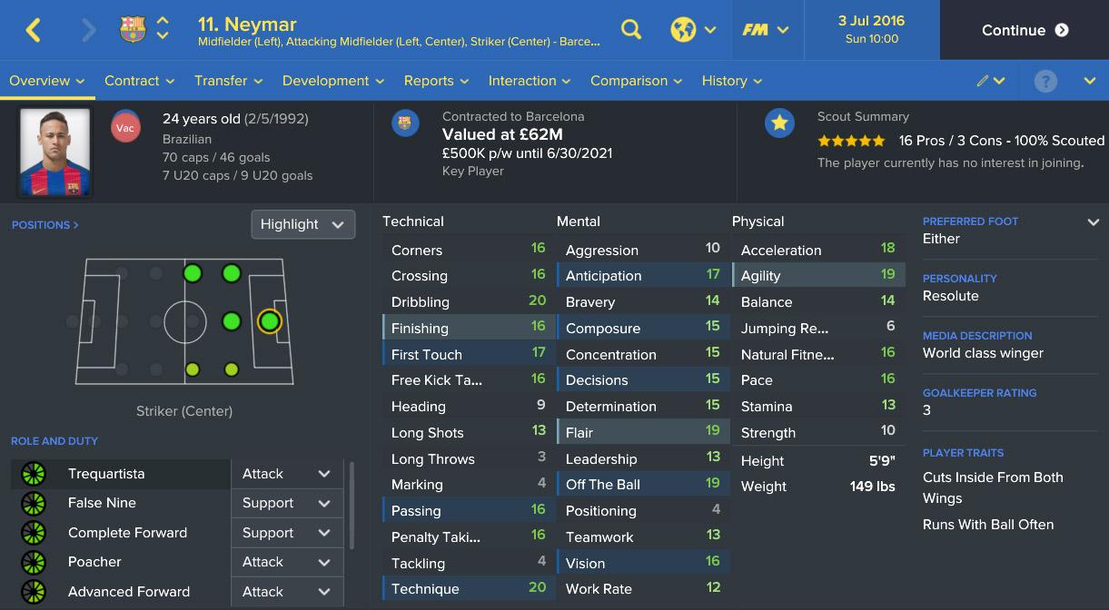 football manager barcelonas neymar - 1221×672